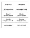Chemical Reaction Types Card Sort