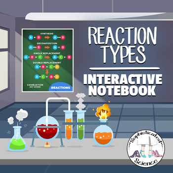 Chemical Reaction Types- Interactive Notebook