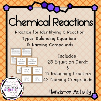 Chemical Reactions Activity