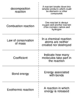 Chemical Reactions, Chemical Bonds, and Compounds Flash Cards for Science