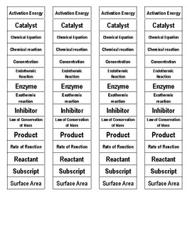 Chemical Reactions Cut-n-Paste Vocabulary