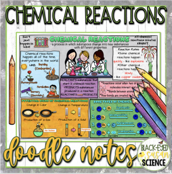 Chemical Reactions Squiggle Sheets & Understanding Checkpoint (quiz)