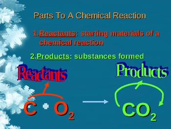 Chemical Reactions Presentation (Endothermic Exothermic chemistry)