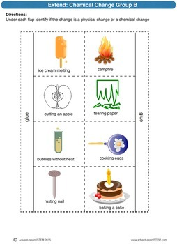 Chemical Reactions Flipped Lesson (Includes the next days differentiated lesson)