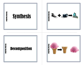 Chemical Reactions Memory Game