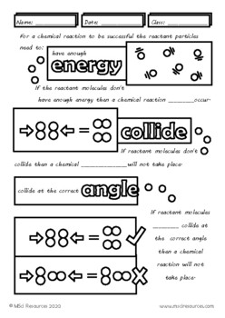 Chemical Reactions Middle and High School Chemistry Doodle Notes