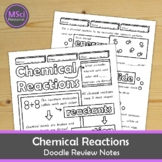 Chemical Reactions Middle and High School Chemistry Notes