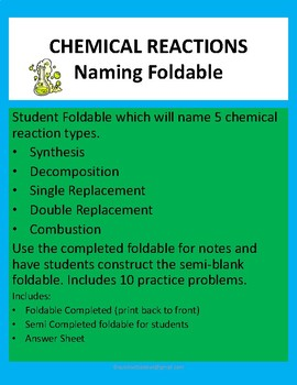 Chemical Reactions Naming Foldable