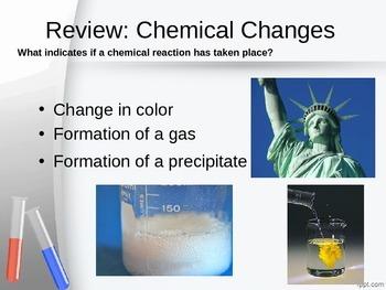 Chemical Reactions Notes