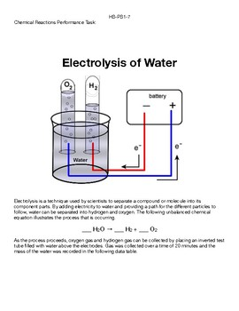 Chemical Reactions Performance Task HS-PS1-7