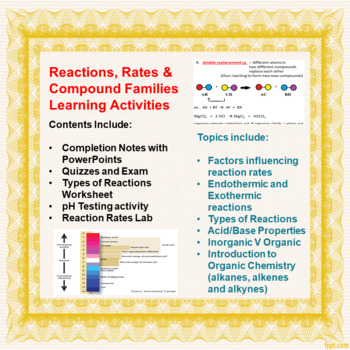 Chemical Reactions, Reaction Rates and Compound Families L