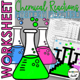 Chemical Reactions Review Color by Answer Worksheet