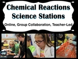 Chemical Reactions Science Stations (online, group collabo