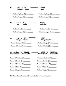 Chemical Reactions Test and Practice Test with Answer Key