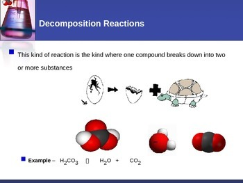 Chemical Reactions - Types of Reactions