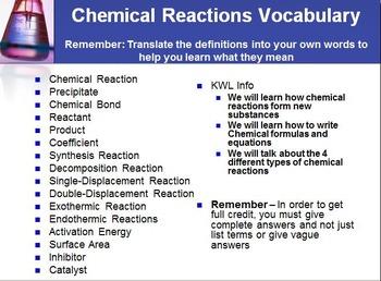 Chemistry - Chemical Reactions Unit