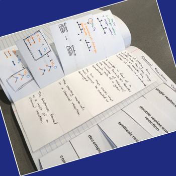 Chemical Reactions Vocabulary Card Sort and Interactive Notebook Pages