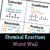 Chemical Reactions Vocabulary Word Wall
