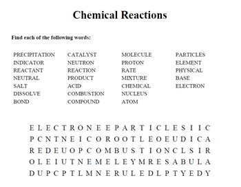 Chemical Reactions wordsearch