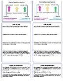Chemical Reactions/Formula/Equations Foldable