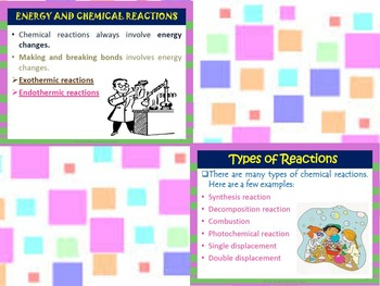 Chemical Reactions:Intro/Features/Reaction rate/Types/Relation with energy