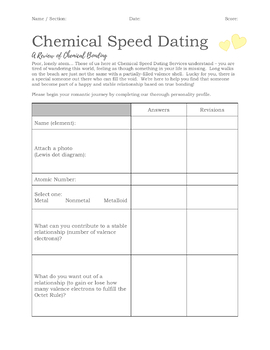 Ionic bonding speed dating