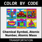 Chemical Symbol, Atomic Number, Atomic Mass - Color by Cod