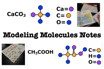 Chemical Symbols and Chemical Formula Notes