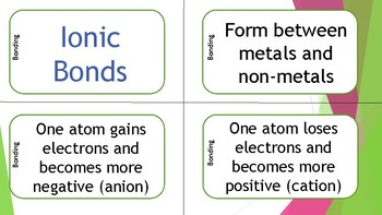 Chemical and Metallic Bonding Task Cards and Student Graphic Organizer