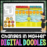 Chemical and Physical Change Digital Doodle | Science Digital Doodle