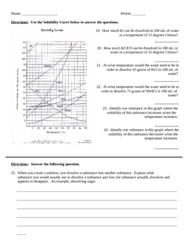 Chemical and Physical Change Quiz (Test Solution Mixtures)