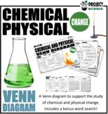 Chemical and Physical Change Venn Diagram