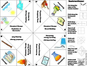 Chemical And Physical Changes Activity Foldable By border=