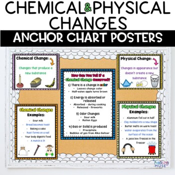 Chemical and Physical Changes Anchor Chart Posters for your Classroom
