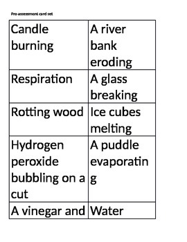 Chemical and Physical Changes Card Sort