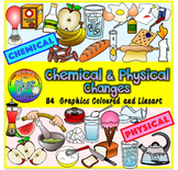 Chemical and Physical Changes Clipart