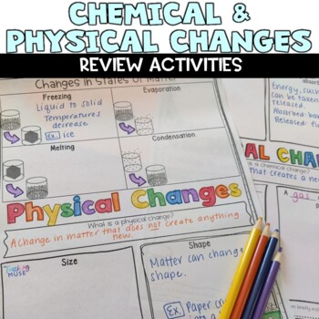 Chemical and Physical Changes Sketch Note Review Activity