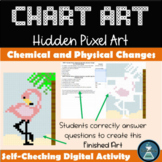 Chemical and Physical Changes NGSS Review Magic Pixel Art Digital