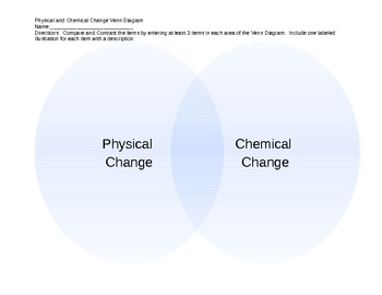 Chemical and Physical Changes Venn Diagram