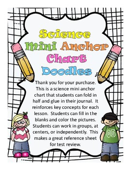 Chemical and Physical Properties Fill in the Blank Anchor Chart