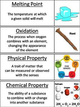 Chemical and Physical Properties of Matter Word Wall Cards