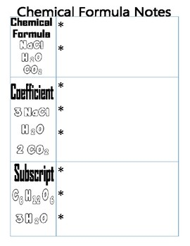 Chemical formula notes pages