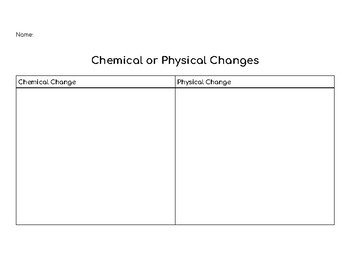 Chemical or Physical Changes Organizer
