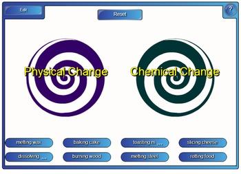 Chemical vs Physical Vortex