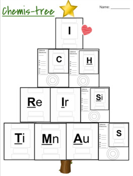 Chemis-tree Review