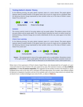 Chemistry - 2 - Atoms, Molecules and Ions