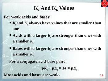 Chemistry - Acid and Base Equilibria PowerPoint