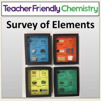 Chemistry Activity: Survey of Element Blocks