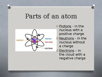 Chemistry-  Atomic Structure