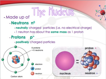 Chemistry - Atomic Theory